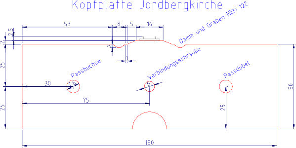 jordbergkirche-kopfplatte